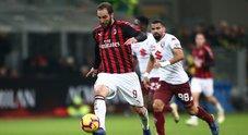 Mazzarri frena il Milan a San Siro: per Gattuso terzo posto più lontano