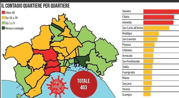 Quartieri Di Napoli Cartina.Coronavirus A Napoli La Mappa Del Contagio Il Picco A Chiaia Vomero E Arenella Il Mattino It