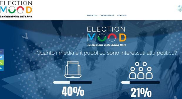 Elezioni, sul web electionmood: l'osservatorio comunicazione politica sui social