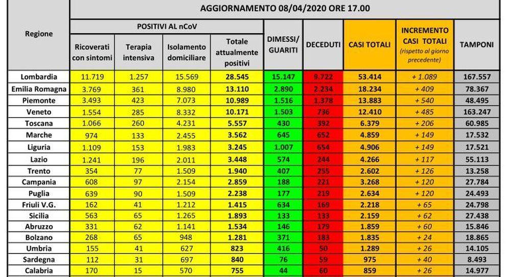 Cartina Lombardia E Piemonte.Coronavirus Italia Mappa Contagio Regione Per Regione In Piemonte E Veneto Oggi Piu Casi Della Lombardia Il Mattino It