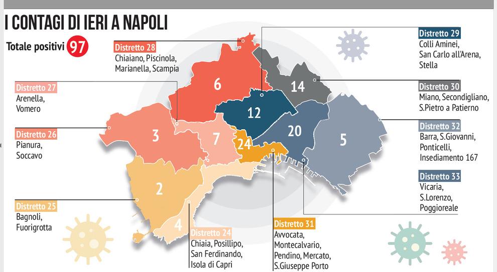 Quartieri Di Napoli Cartina.Covid A Napoli La Mappa Dei Contagi In Aumento Nel Centro Storico Giu Al Vomero E A Posillipo Il Mattino It