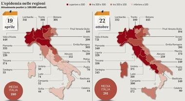 Covid Toscana Lazio E Campania La Nuova Dorsale Del Contagio Il Mattino It