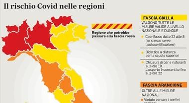 Covid E Lockdown Stretta In Cinque Regioni La Campania Adesso Rischia Il Mattino It