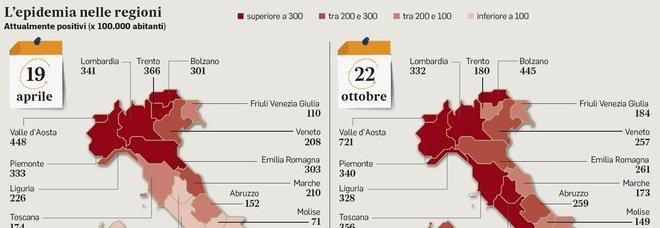 Covid. Toscana, Lazio e Campania la nuova dorsale del contagio