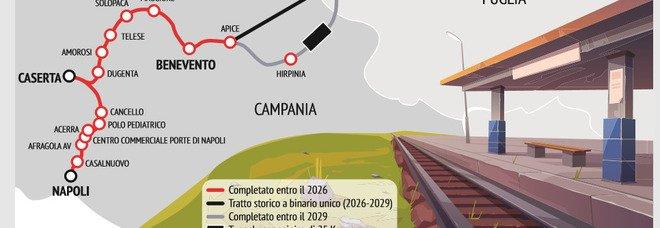 Tav Napoli-Bari, si parte ma salgono tempi e costi: il tunnel sarà finito solo nel 2029