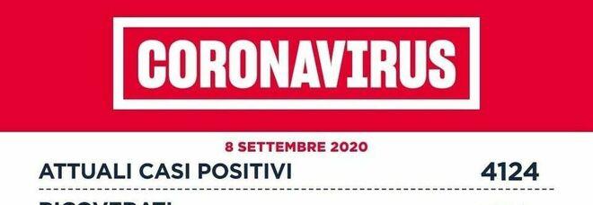 Coronavirus Lazio, bollettino: 129 nuovi casi, a Roma 90. Raddoppiano i tamponi
