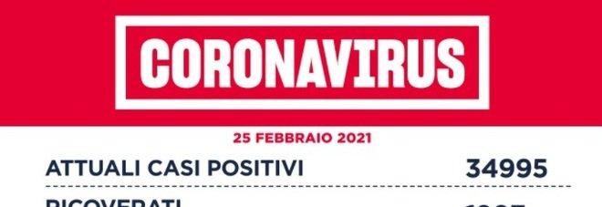 Covid Lazio, il bollettino del 25 febbraio