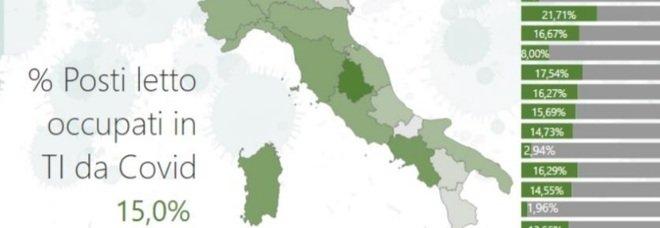 Il Covid uccide lo 0,8% dei contagiati (a marzo il 12%): situazione migliore, il rapporto Arcuri