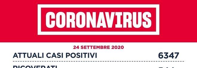 Covid Lazio, bollettino oggi 24 settembre: 230 nuovi casi (148 a Roma) e zero morti