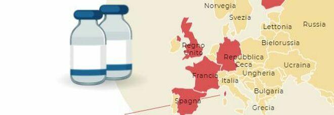 Mix vaccini, in quali Paesi si usa? La situazione in Europa (e il caso Canada)