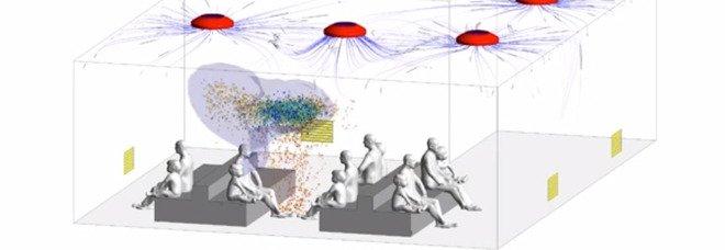 Covid, cosa succede dopo un colpo di tosse: «In ambienti con aria condizionata basse probabilità di contagio»