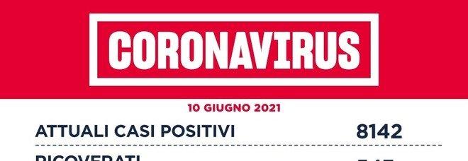 Covid Lazio, bollettino 10 giugno: 194 nuovi casi (126 a Roma). Al via prenotazioni vaccino 12-16 anni