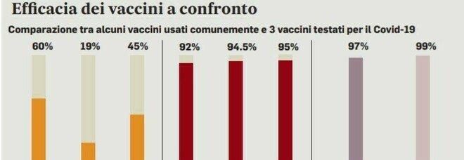 Vaccino Covid, i drive-in nel piano di profilassi: governo diviso sull'obbligo