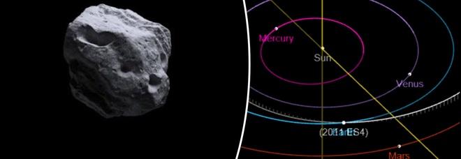 Meteore , comete et asteroidi  5434553_1542_asteroide_terra_2011_es4