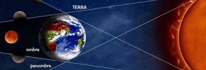49488301da Eclissi di Luna, ecco come vederla   Il Mattino