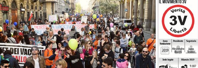 «Covid, complotti contro la nostra salute»: anche a Napoli la crociata del Movimento 3V