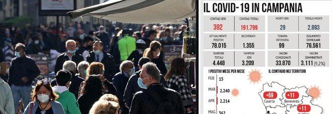 Covid, Campania verso la zona gialla ma De Luca frena: si teme terza ondata