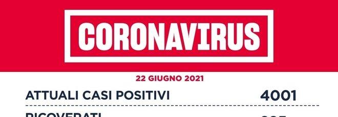 Covid Lazio, bollettino 22 giugno: 74 nuovi casi (46 a Roma) e 1 morto. Il 36% ha completato il percorso vaccinale