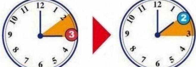 Ora solare, fra 27 e 28 ottobre lancette indietro di un'ora: sarà (forse) l'ultima volta