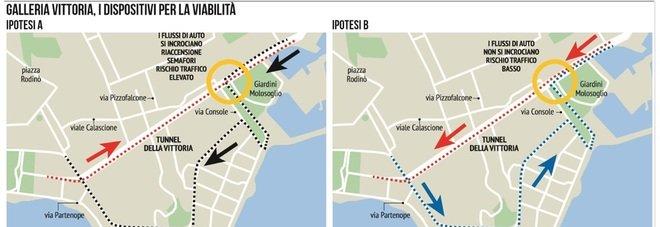 Napoli: galleria Vittoria aperta a fine giugno, ecco il piano per evitare il caos