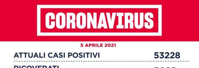 Covid Lazio, il bollettino di oggi: 1.419 positivi (700 a Roma) e 32 morti: più terapie intensive e decessi