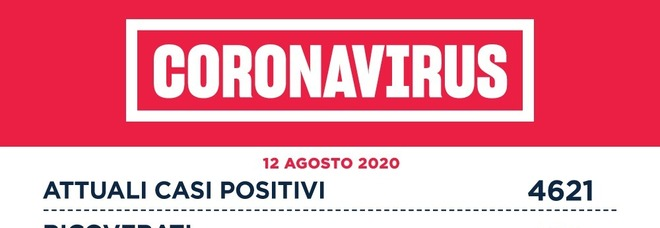 Covid: bollettino del Lazio, 155 nuovi contagi: 95 a Roma. Una vittima
