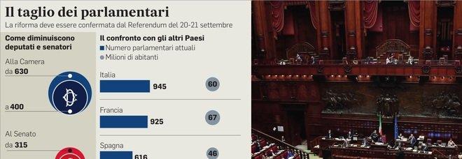 Referendum, il No di Prodi che smaschera ipocrisie e paure dei partiti