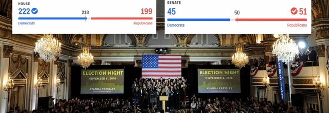 Midterm: Senato resta a Repubblicani, i Democratici conquistano la Camera