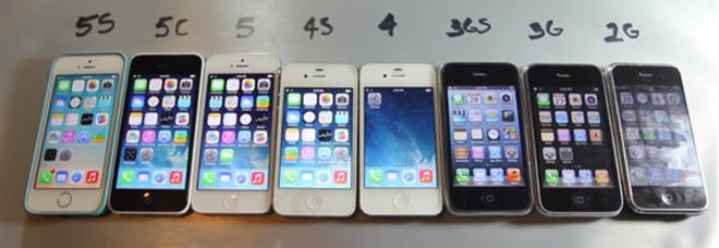 Cosa fare prima di acquistare un iPhone usato