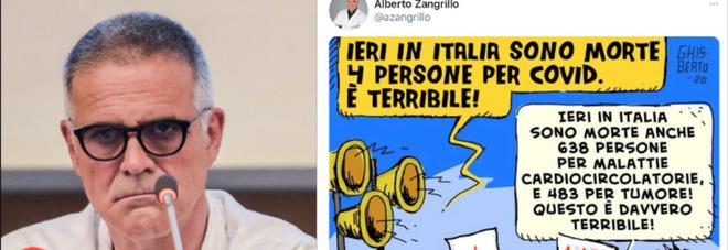 """Zangrillo e la vignetta che """"minimizza"""" le vittime di Covid. La rabbia sui sociall: «Se penso a mio fratello morto il 20 aprile...»"""