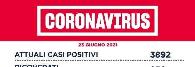 Covid Lazio, bollettino 23 giugno: 97 nuovi casi (58 a Roma) e 2 morti. Poche dosi Pfizer: slittano iniezioni a 12-16 anni
