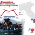 Sbarchi migranti, 4 mld € per criminalità organizzata